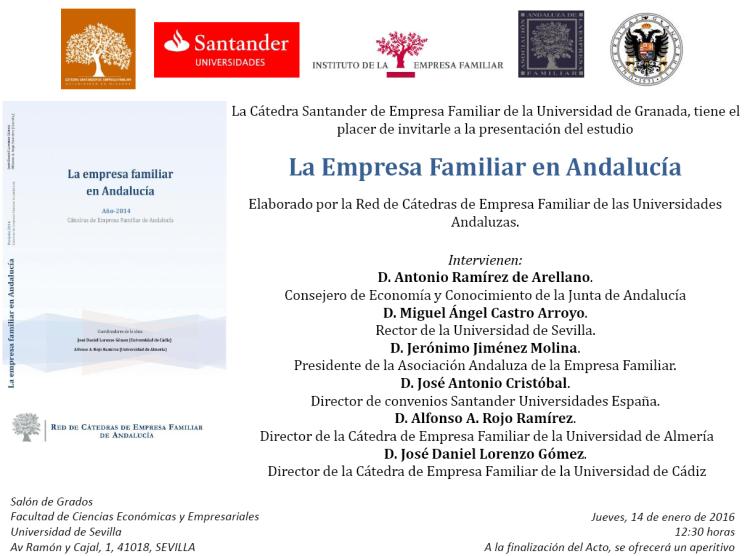 presentacion empresa familiar andalucia cef ugr